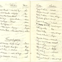 http://josezorrilla.archivomunicipalvalladolid.es/images/016 Leg 0997_6 Listado alumnos que no pasaron 3 leyes 1835-36/Leg 0997_1835-36_002 A Web.jpg