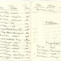 http://josezorrilla.archivomunicipalvalladolid.es/images/016 Leg 0997_6 Listado alumnos que no pasaron 3 leyes 1835-36/Leg 0997_1835-36_005 A Web.jpg