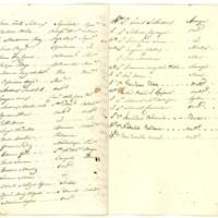 http://josezorrilla.archivomunicipalvalladolid.es/images/013 Leg 0997_3 Listado alumnos cedula 2 leyes 1834-35/Leg 0997_1834-35_004_B Web.jpg