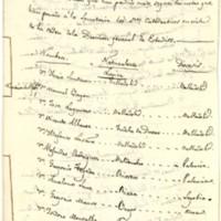 http://josezorrilla.archivomunicipalvalladolid.es/images/016 Leg 0997_6 Listado alumnos que no pasaron 3 leyes 1835-36/Leg 0997_1835-36_001 A Web.jpg