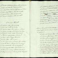 Matrícula de José Zorrilla Moral en Tercero de Leyes en la Universidad de Valladolid, Derecho Español, en el curso 1835-1836