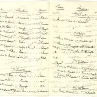 http://josezorrilla.archivomunicipalvalladolid.es/images/016 Leg 0997_6 Listado alumnos que no pasaron 3 leyes 1835-36/Leg 0997_1835-36_004 A Web.jpg