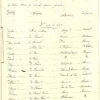 Listado de los alumnos que asistieron a la Academia dominical de la Universidad de Valladolid en el curso 1835-1836, donde figura José Zorrilla Moral, natural de Valladolid