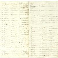 http://josezorrilla.archivomunicipalvalladolid.es/images/014 Leg 0997_4 Listado alumnos 3 leyes 1835-36/Leg 0997_1835-36_002 web.jpg
